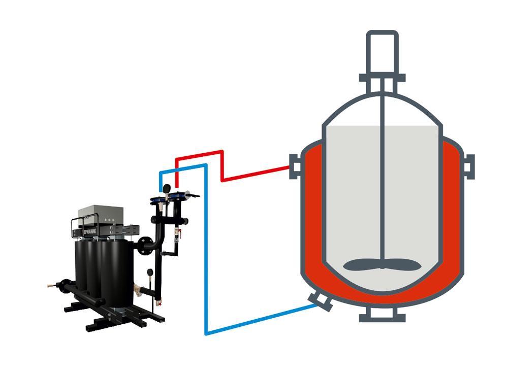 Схема нагрев реактора ТЕРМАНИК